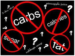 Δεν υπάρχει δίαιτα
